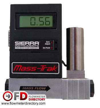 MassTrak® 810 Mass Flow Controllers