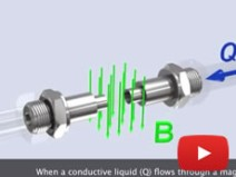 Magnetic flow meters for liquids : MAG-VIEW